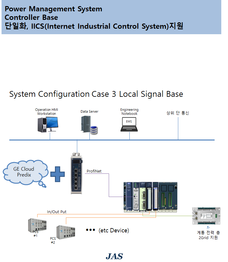 Power management System(6).png