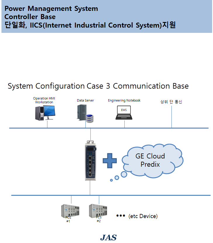 Power management System(5).png